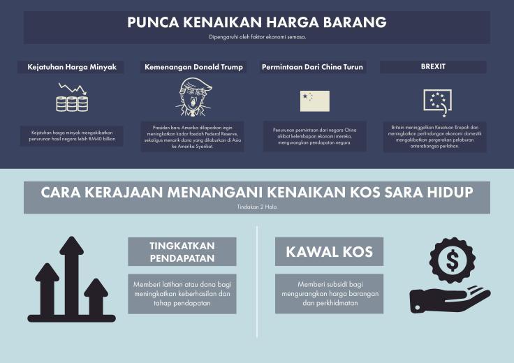 pek-maklumat-kos-sara-hidup-pdf-page-001
